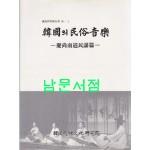 한국의 민속음악 - 경상남도민요편